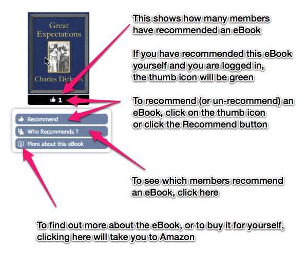 howto-recommend-eBooks-1